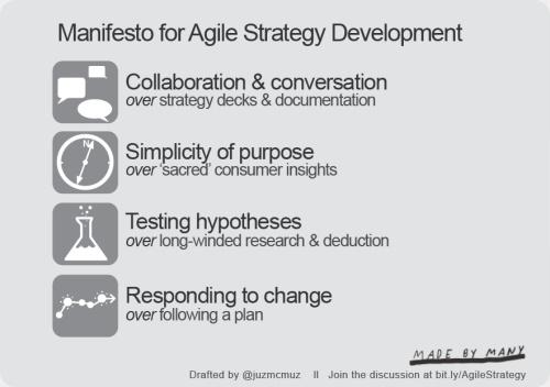 Manifesto_agile_strategy_devel